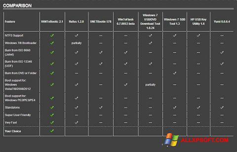 Screenshot WiNToBootic untuk Windows XP