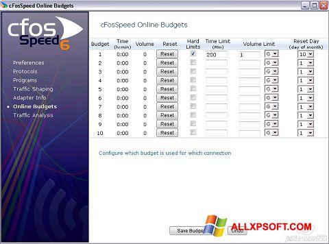 Screenshot cFosSpeed untuk Windows XP