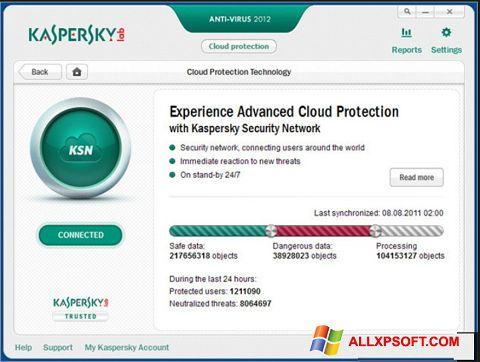 Screenshot Kaspersky untuk Windows XP